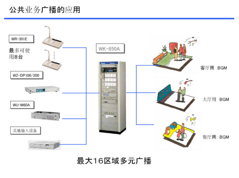>>松下wk-850a机柜型公共广播系统